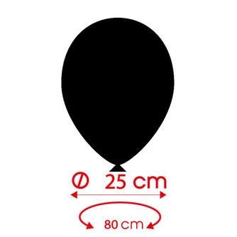 Globos Personalizados Redondos 25cm