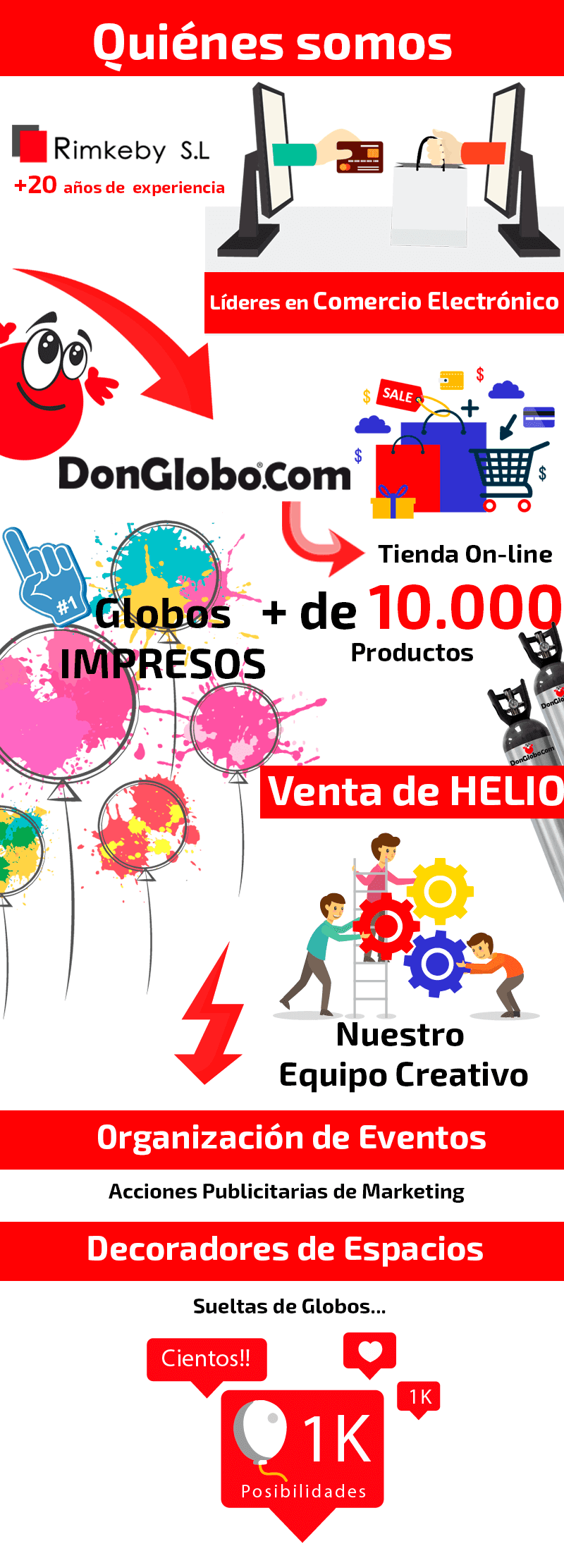 Infografia DonGlobo